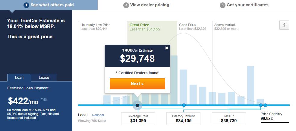 fairer dealer beim autokauf